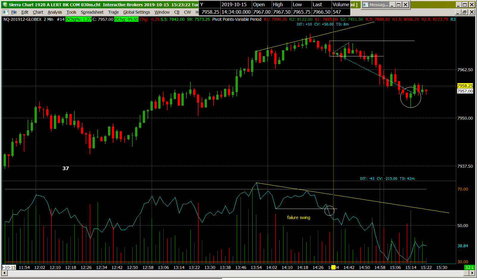 failure swing 7989 nq 2m.png